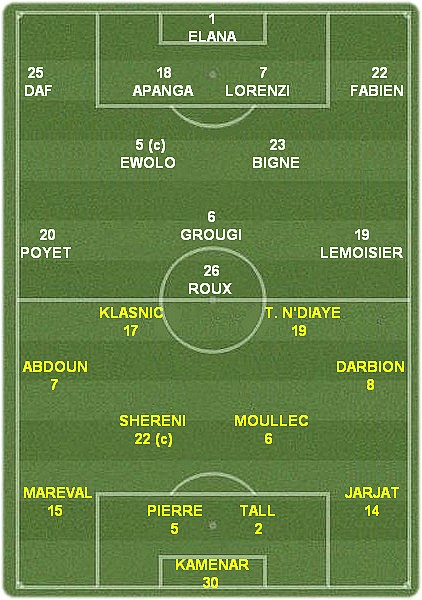 Brest - Nantes : L1 2009-10