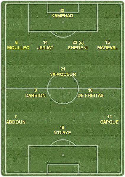 SM Caen - FC Nantes : Ligue 2 2009-10