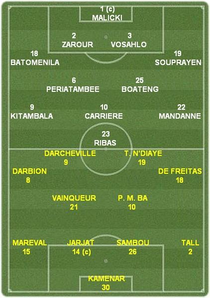 Dijon - Nantes : L2 2009-10