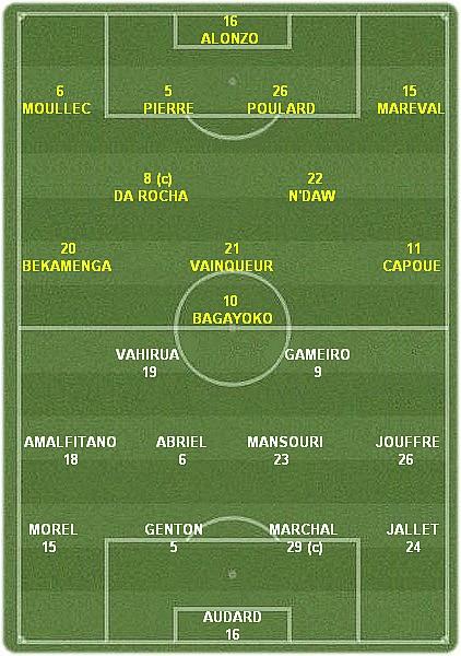 FCN-FCL : L1 2008-09
