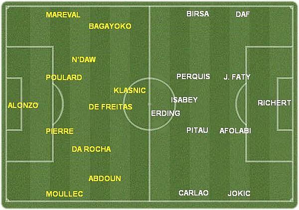 FCN-FCSM : L1 2008-09