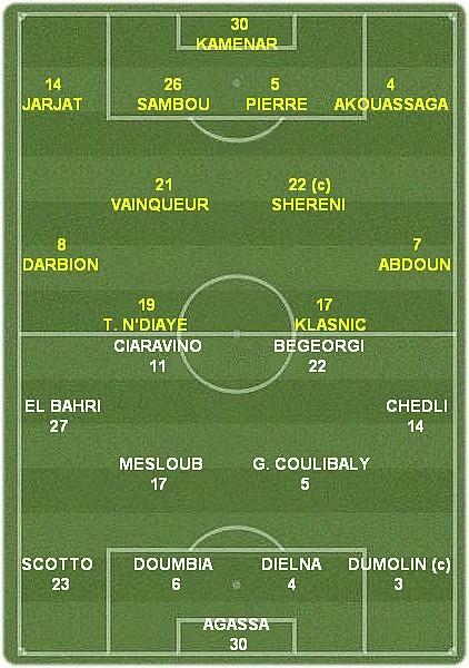 Nantes - Istres : L1 2009-10