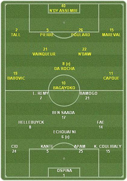 FCN-OGCN : L1 2008-09
