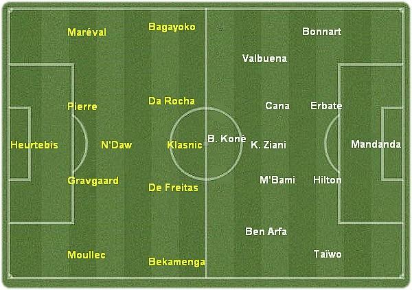 FCN-OM : L1 2008-09