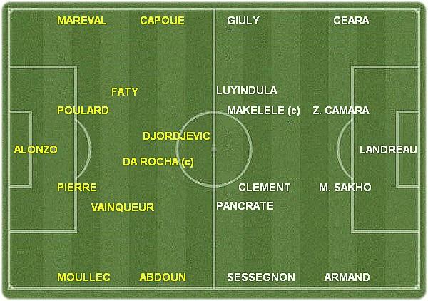FCN-PSG : L1 2008-09