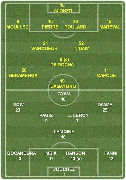 FCN-SRFC : L1 2008-09