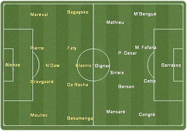 FCN-TFC : L1 2008-09