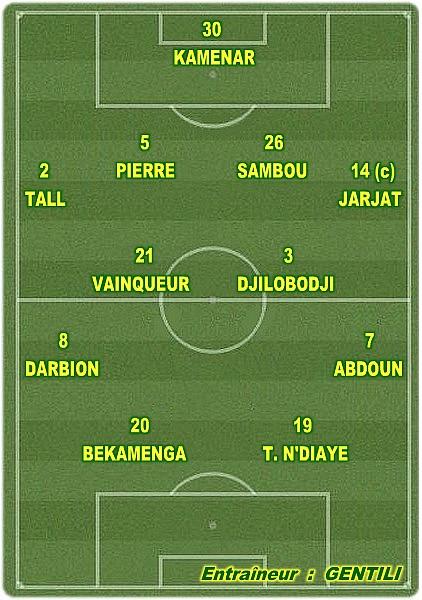 Guingamp - Nantes : L2 2009-10