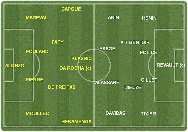 HAC-FCN : L1 2008-09