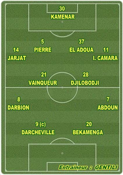 Laval - Nantes : L2 2009-10
