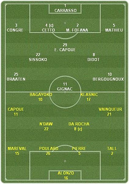 TFC-FCN : L1 2008-09