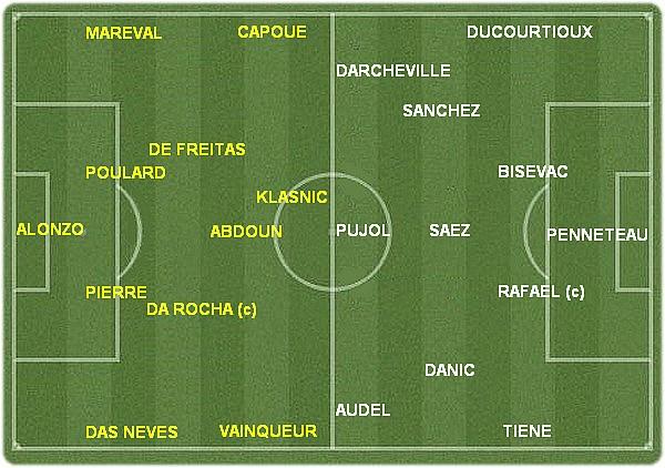 VAFC-FCN : L1 2008-09